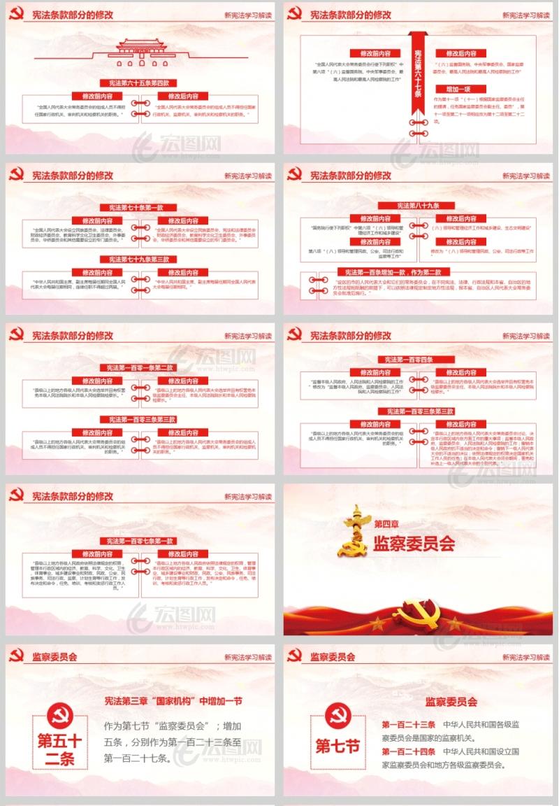 学习解读《中华人民共和国宪法修正案》PPT模板