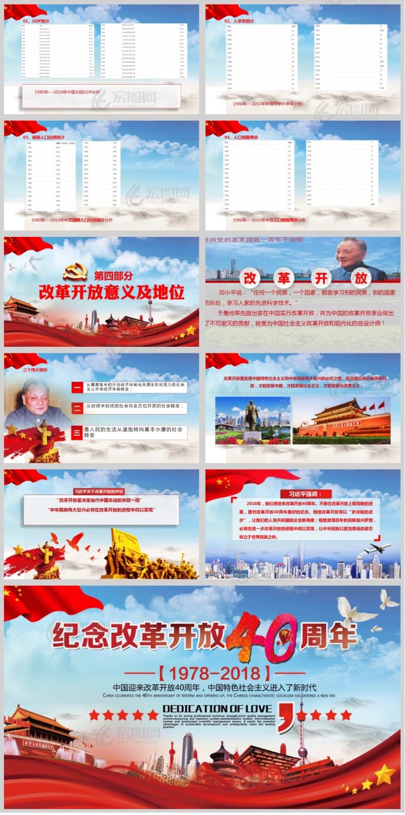 纪念改革开放40周年 中国特色社会主义进入了新时代PPT模板