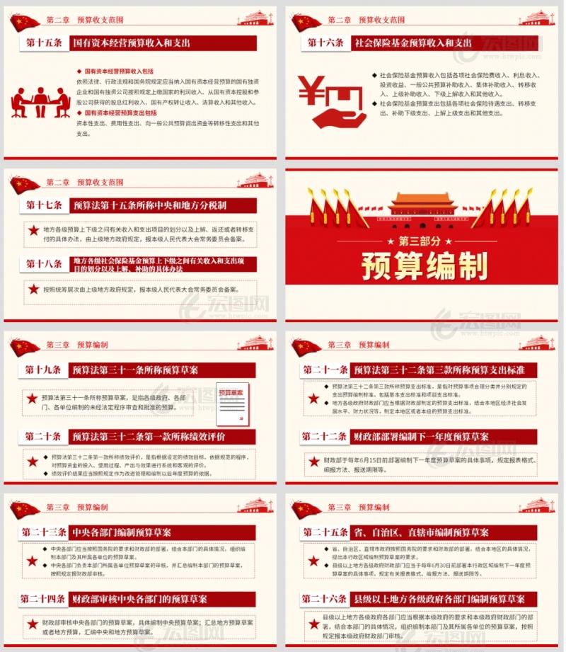 学习解读中华人民共和国预算法实施条例PPT