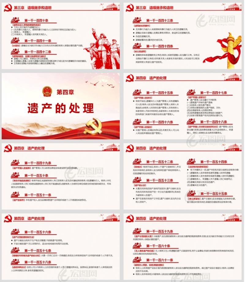 中华人民共和国民法典系列第六编继承解读PPT