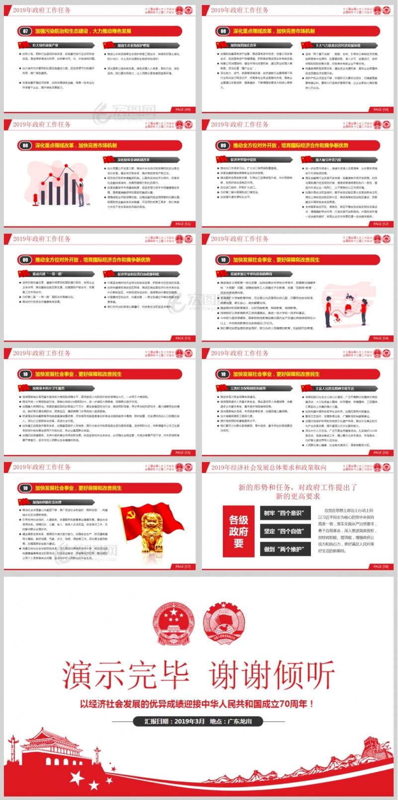 2019全国两会政府工作报告PPT课件模板