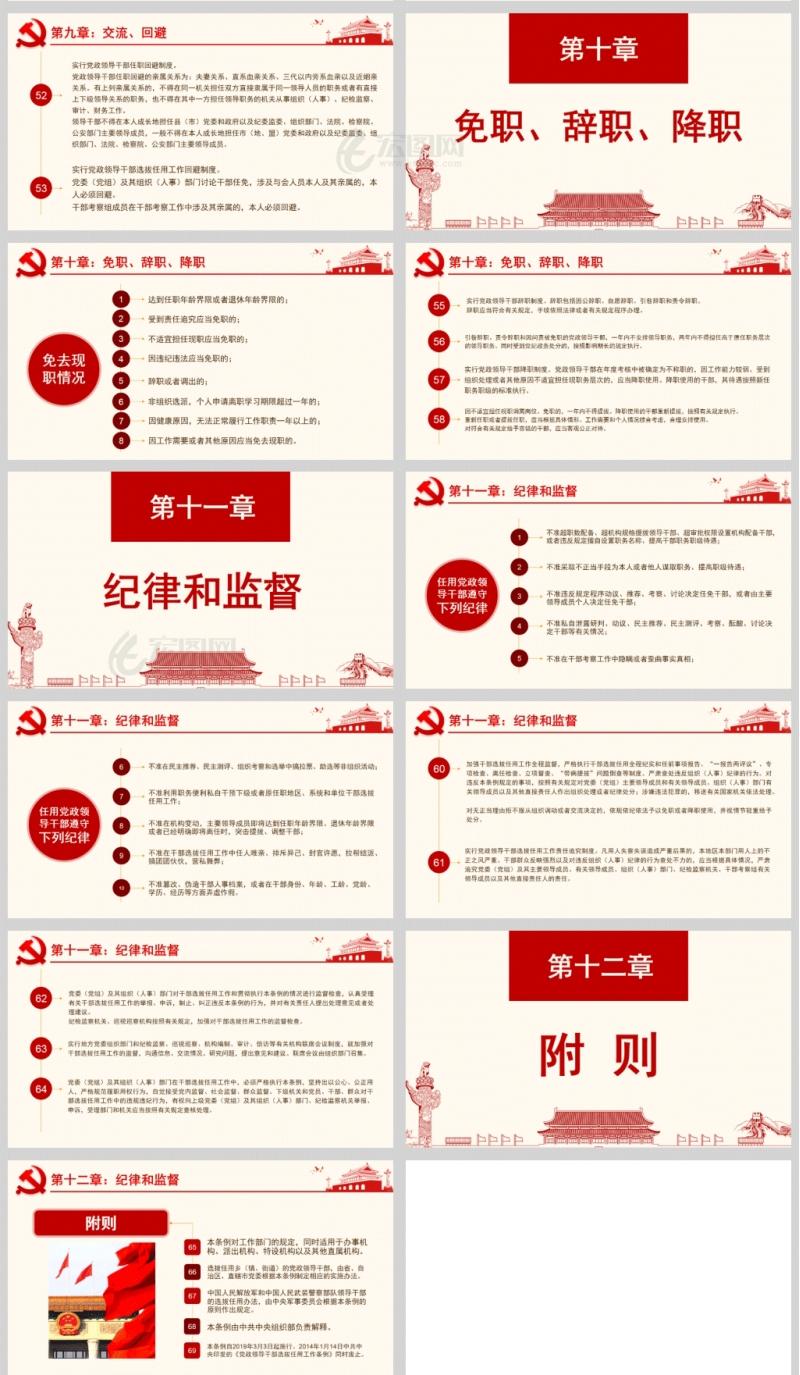 学习解读党政领导干部选拔任用工作条例PPT课件