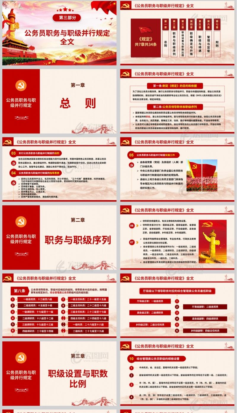 中共中央办公厅印发公务员职务与职级并行规定PPT课件