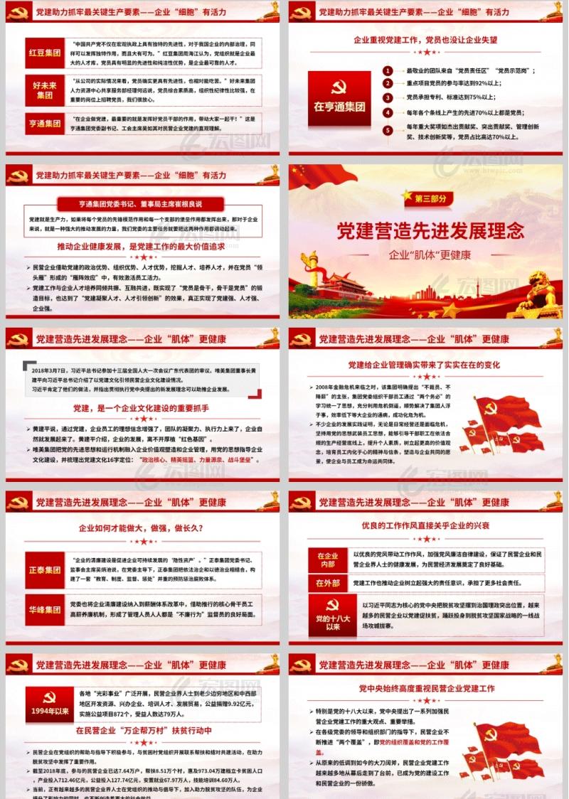 浅谈中国加强民营企业党的建设党课PPT课件模板
