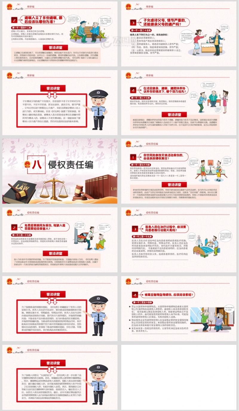 「民法典案例解读PPT」学习中华人民共和国民法典案例解读PPT课件及讲稿