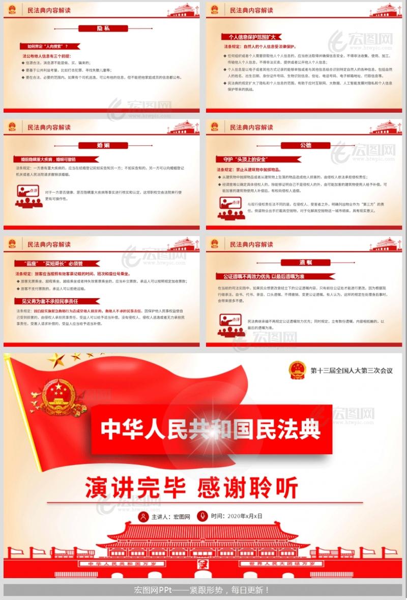 认真学习贯彻《中华人民共和国民法典》PPT课件模板及讲稿