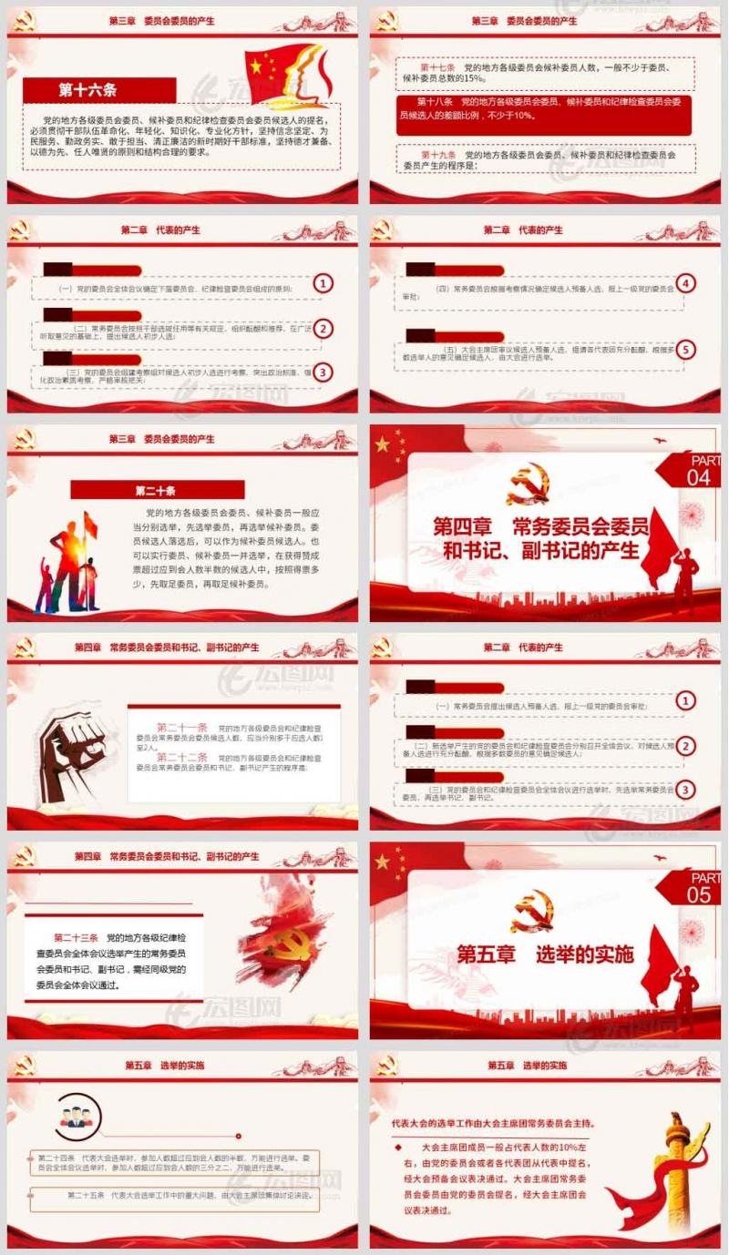 2021年修订后的《中国共产党地方组织选举工作条例》党课PPT