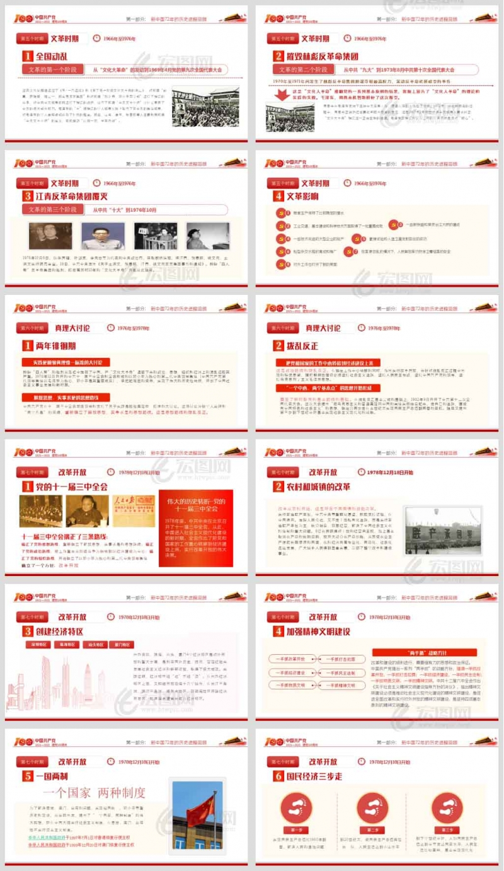 新中国史党史国庆七一党课党员建党百年党员党课学习PPT