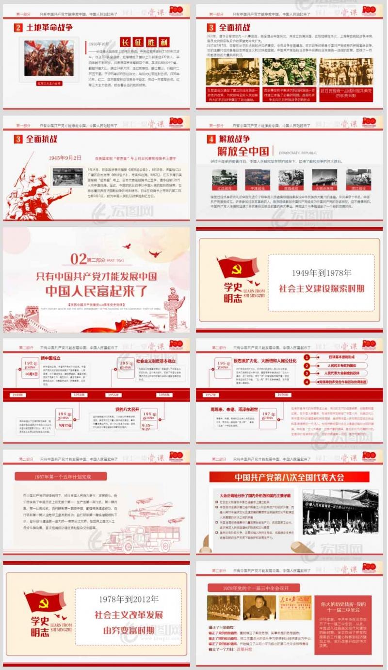 中国共产党简史建党百年七一党课党员党课学习PPT