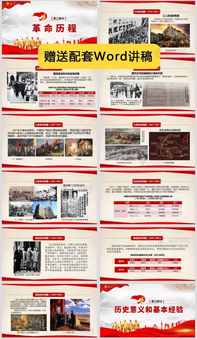 中国共产党党史之新民主主义革命时期党课讲稿PPT